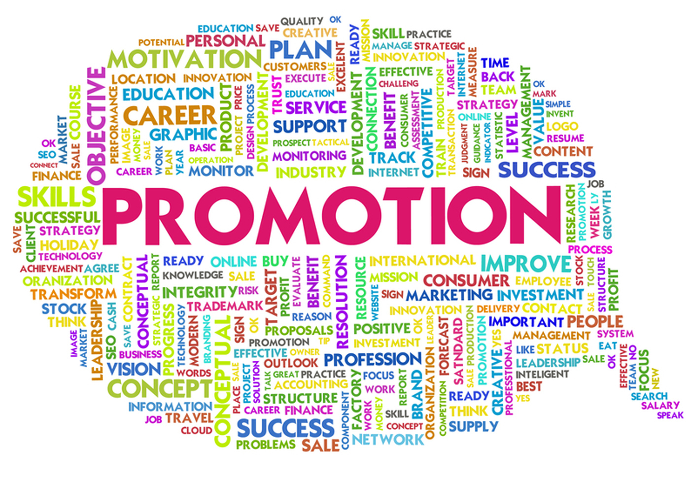 Image result for promotion marketing