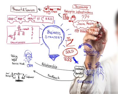 business strategy online marketing
