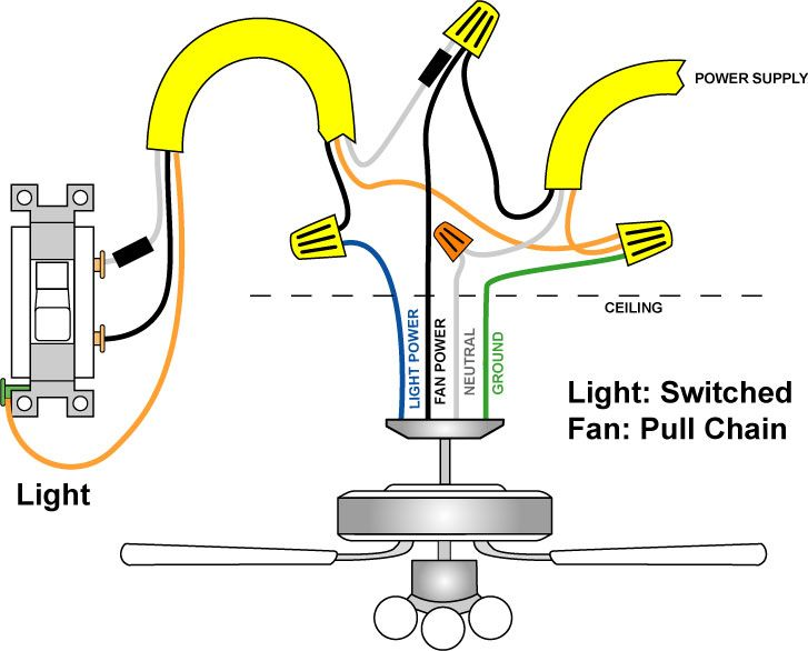 ceiling fan circuit diagram pdf