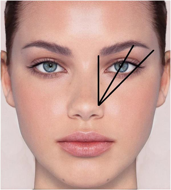 How To Do Your Eyebrows Hirerush Blog