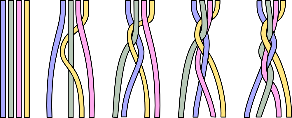 5 Strand Braid Diagram Great Installation Of Wiring Diagram