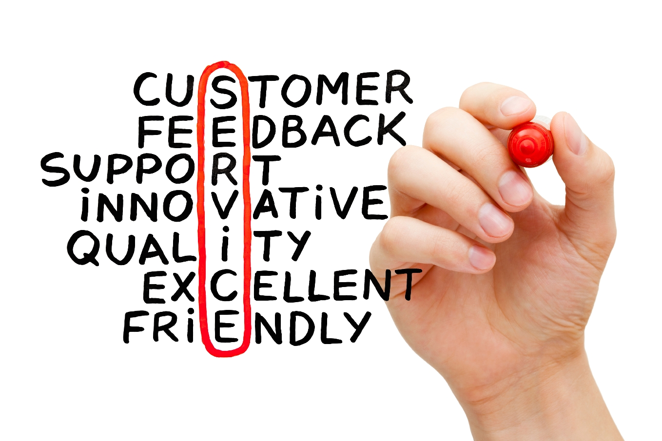 customer service tips for business improvement hirerush blog customer service concept