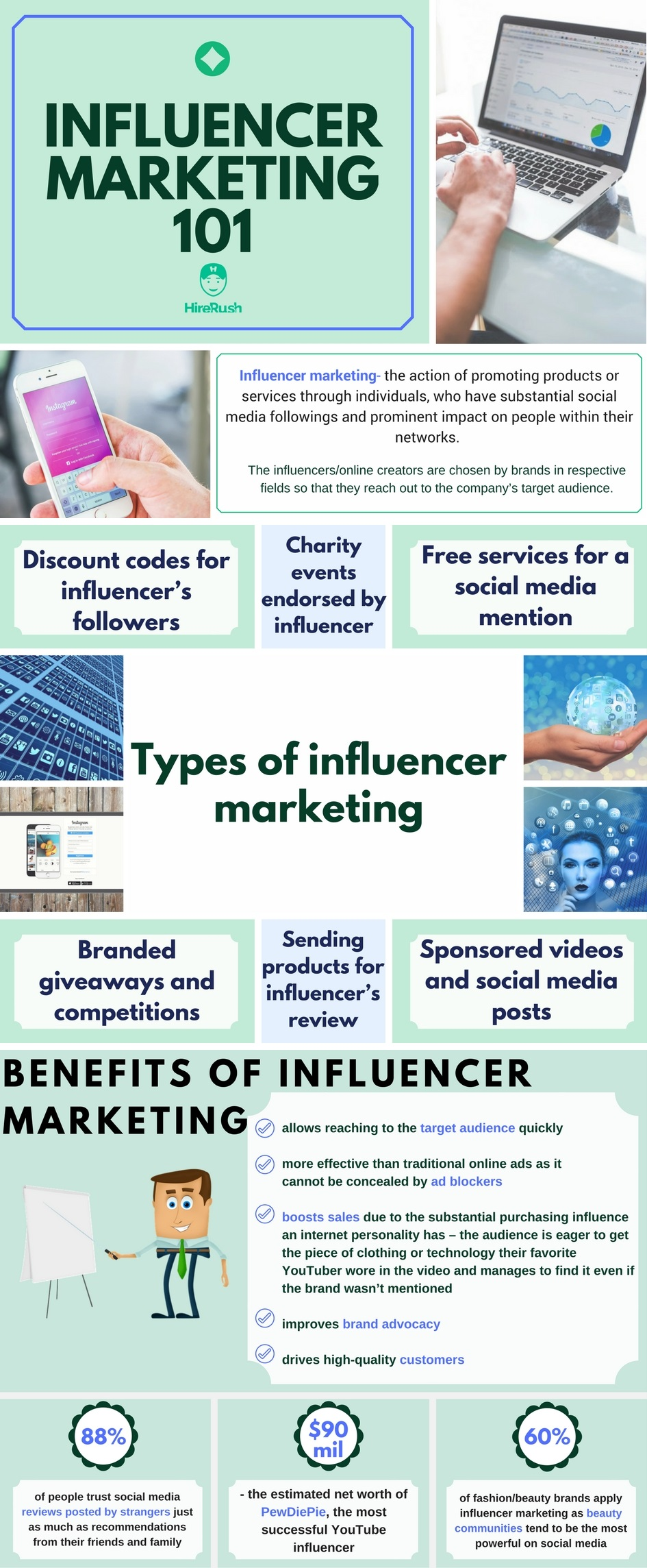 Influencer marketing and small business | HireRush Blog