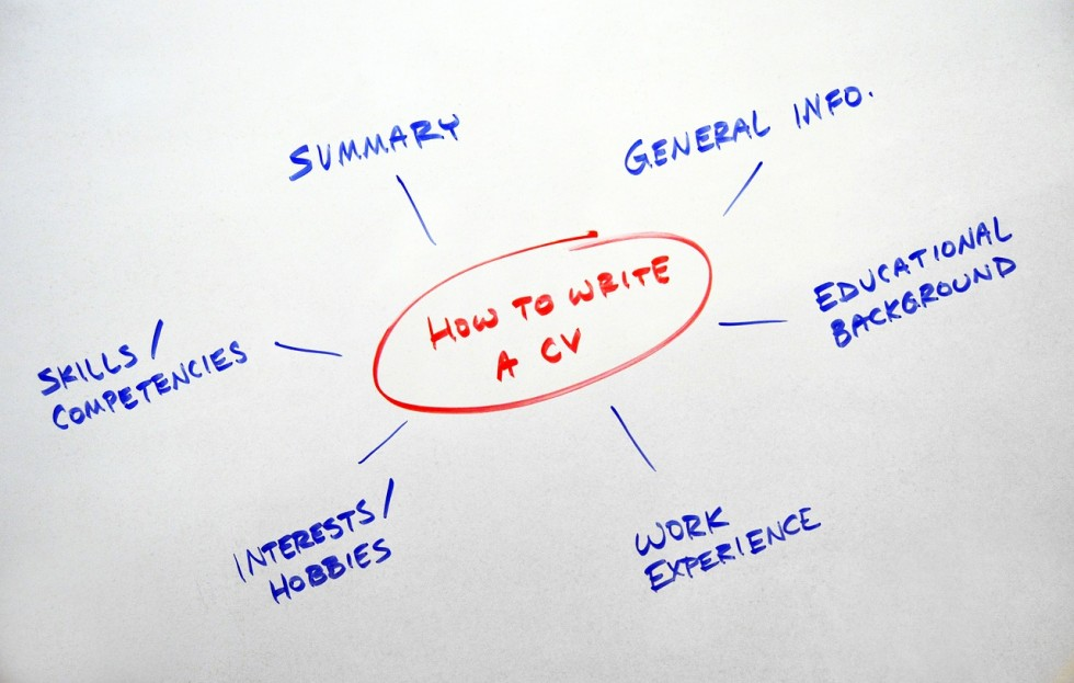 top skills for resume cover