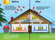 Attic ventilation and 7 ways to improve it