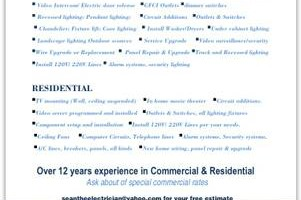Electrician Available for Commercial & Residentials