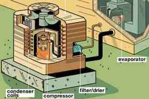 Gas boiler tune up $95