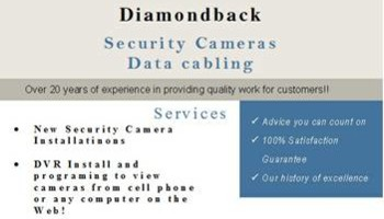 Security Camera and Data Cable Contractor