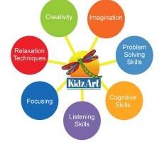 KidzArt - art schools