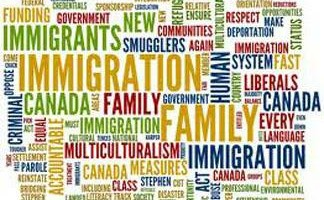 Call Us Today With All Your Immigration Law Issues