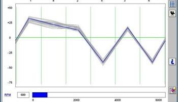 Powerstroke Diesel Maintainance & Repair