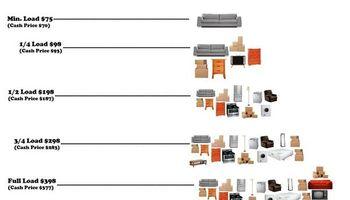 Dumpster's Jump Removal - Homes, Garages, Basements, Attics