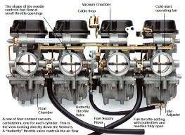 Motorcycle Carburetor Repair