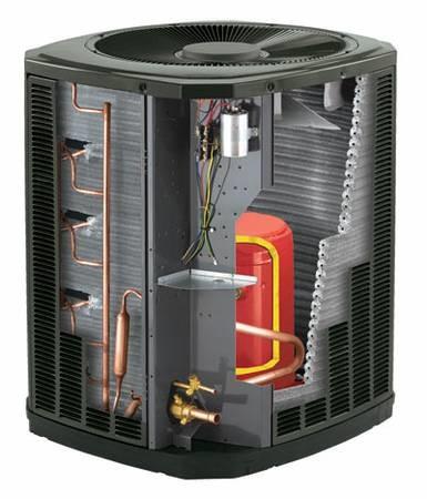 All Star Heating And Ac Repair 210 369 9853 San