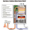 Heat Gas boiler tune up $95. Repair $125 plus parts!