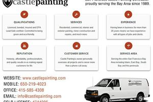 Photo #1: Reputable house painters since 1989. FREE ESTIMATES within 48 hours.