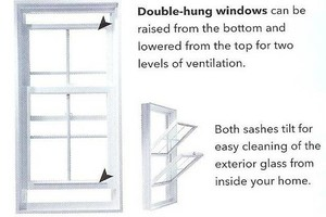 Photo #1: Double Hung white Replacement Windows Installed