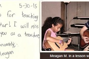 Photo #1: GUITAR LESSONS- I come to you!