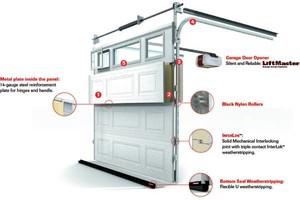 Photo #2: Garage Doors and Gates Repair Service