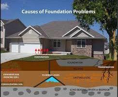 Photo #1: $500 OFF coupon FREE Foundation Repair Estimates