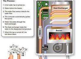 Photo #1: Heat Gas boiler tune up $95. Repair $125 plus parts!