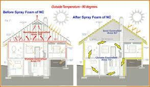 Photo #17: SMtz pray Foam Insulation for Industrial & Residential