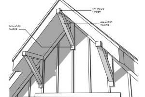 Photo #4: The Aladdin Company. Design for Construction