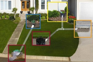 Photo #23: 4U! SEWER, FRENCH DRAINS, SEPTIC, LEAKY FOUNDATION/installations/repair