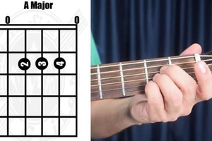 Photo #4: Bring Your Guitar to Life (Guitar Lessons)