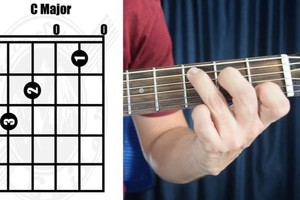 Photo #1: Bring Your Guitar to Life (Guitar Lessons)