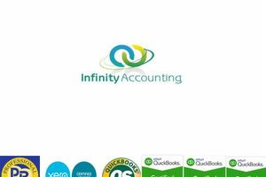 Photo #1: Infinity Accounting. Small Business Accounting, Payroll, Tax: No Hourly Fees!