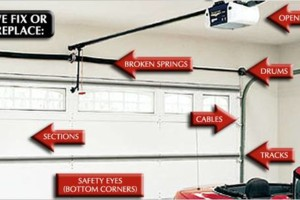 Photo #5: Garage Door Repair Service | On Call