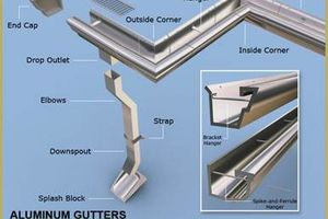 Photo #1: Services Unlimited. Seamless aluminum gutters