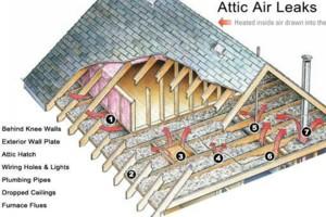 Photo #2: Bros insulation