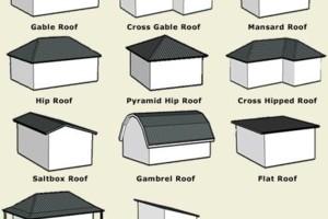 Photo #1: Ohio's Roofing Specialist (Repair & Replace) $200 per square
