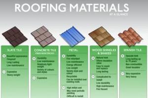 Photo #2: Ohio's Roofing Specialist (Repair & Replace) $200 per square