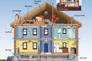 Photo #18: Save 35%-45% on Energy Cost! Inter Coastal Foam, LLC