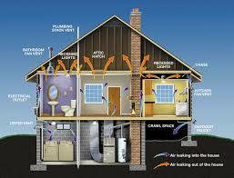 Photo #13: Save 35%-45% on Energy Cost! Inter Coastal Foam, LLC