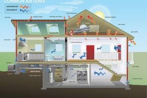 Photo #11: Save 35%-45% on Energy Cost! Inter Coastal Foam, LLC