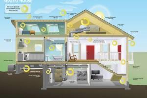 Photo #10: Save 35%-45% on Energy Cost! Inter Coastal Foam, LLC