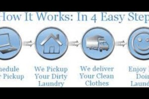 Photo #2: Full service laundry pickup and delivery