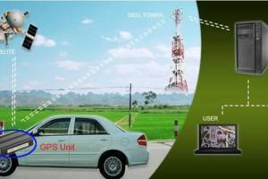 Photo #1: DEF DIGITAL SECURITY CAMERAS