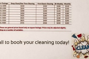 Photo #2: Do you need your home cleaned?